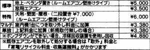 東京のエアコン処分価格表