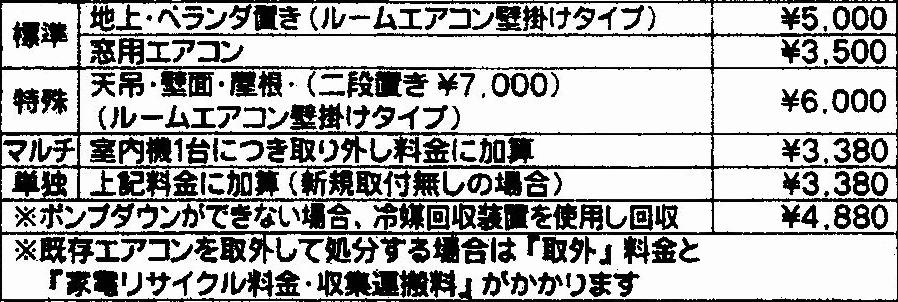 武蔵野市のエアコン回収【料金表】